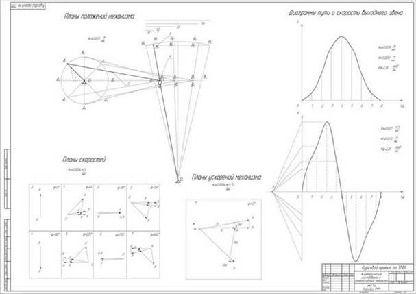 Курсовые работы темы дизайну